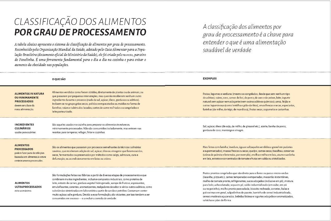 Tabela no impresso